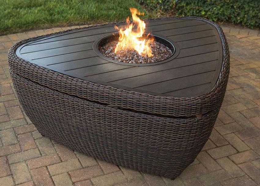 u2039 - Fire Tables
